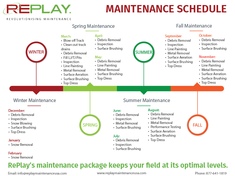 synthetic turf maintenance schedule